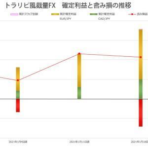 【手動トラリピ(FX)投資実績!! 】週間確定利益1,246円(2021/1/18~2021/1/22)