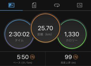 距離走 25Km 最後はペースアップ!走りきれました。
