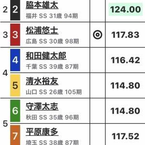 競輪 平塚GP 予想 9R