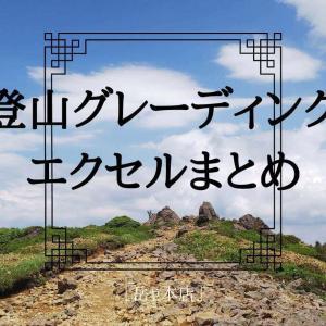 登山初心者 レベル・難易度[山のグレーディング(エクセル版)]