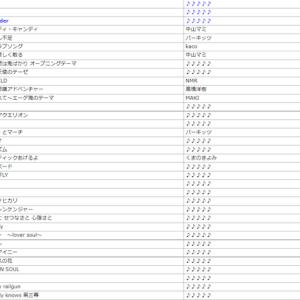 【ゲーム】ポップンミュージックライブラリー