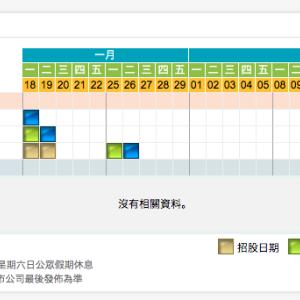 香港IPO:2158 醫渡科技 (Yidu Tech Inc) 結果発表と関連ニュース。次の結果待ちIPOは?