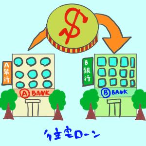 【住宅ローン借換体験談】コンパクトカー1台分お得に【コスパを考えた】