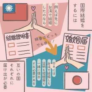 台湾で国際結婚をした話~手続きマジ面倒~ (4)
