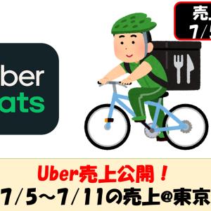 Uber売上公開!2021年 7/5~7/11の売上@東京