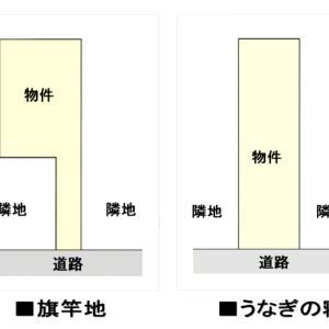 ■マイホームの紹介2【土地編】