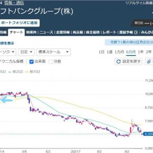 日経平均株価-660円