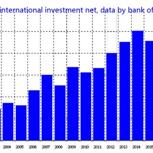 日銀データは、米国と比べて日本が国際競争で非常に不利にあることを示す