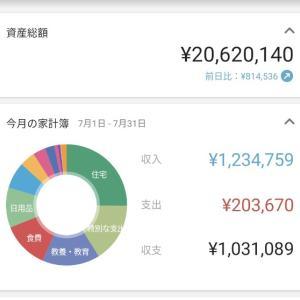 2000万円問題
