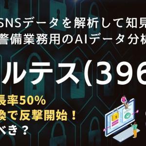 【売上50%UP】「エルテス(3967)」はデジタル上のリスクを検知するシステムを提供。株価は?今は買いなのか?
