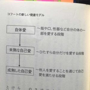 「真理の探究」 佐々木閑 その3