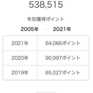 初めての方必見!!楽天経済圏の始め方〜これで年間10万ポイントゲットも夢ではない〜