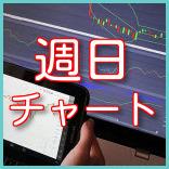 日経225先物ミニ 週末チャート分析 06月13日(日)