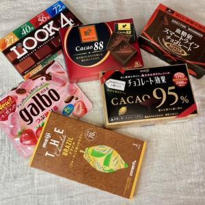 【痩せ体質への道】チョコレートを効果的に利用する方法