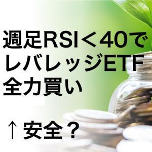 「週足RSI<40でレバレッジETF買い」は安全か?