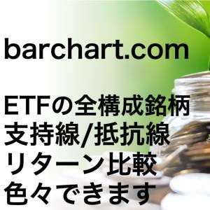 barchart.comは米国ETFの全構成銘柄がわかる便利サイト
