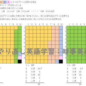 時事英語:Quadratic voting クラドラティックボーティング