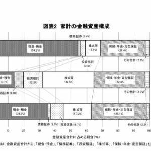 【爆損】日本をダメにする情弱たち