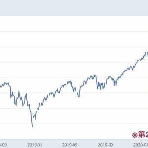 【知らないとヤバい】米国株バブルだと信じ切っている米国株投資家へ