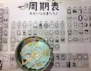 5年生のポイントシール台紙は元素周期表から手作り
