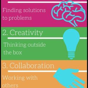 小学校のギフテッドプログラム「21世紀型学習スキル(4Cスキル)」