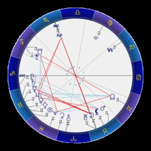 2021年2月18日 土星・天王星スクエア形成時のホロスコープ