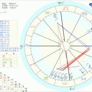 2021年1月31日 水星逆行開始時のホロスコープ