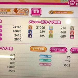 【アケフェス】穂乃果ちゃん Live 回数 21,000回!