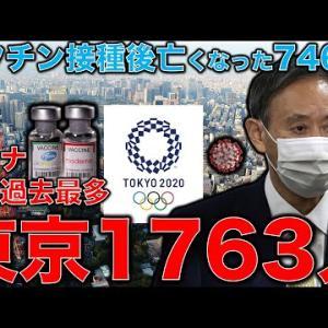 新型コロナ・東京都で新たに1763人の感染確認。日曜で過去最多!デルタ株の猛威、ワクチン効果、副反応、接種後亡くなった人等おさらい。一月万冊清水有高。武術家経営者祢津伸吾