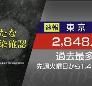 【東京コロナ過去最多】2848人の感染確認 政府不信で緊急事態宣言機能せず=全国拡大の恐れ