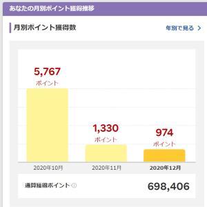 楽天ポイントの獲得金額が70万円を超えそうなので実際の画面を公開
