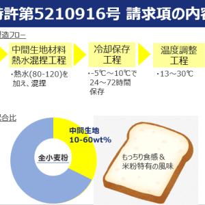 112_『食パンの超熟製法』 製造方法の特許出願はするべき?