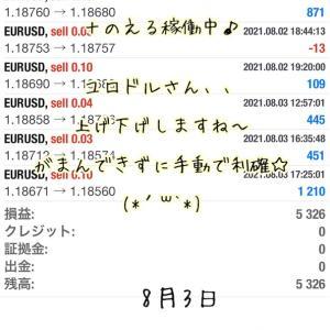 8月3日・自動売買ソフト『 Sugar(しゅがー)』@ じりじり上げて、どーんと下がるユロドルさんΣ(・ω・ノ)ノ!