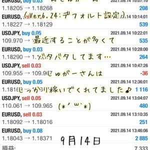 9月14日・自動売買ソフト『 Sugar(しゅがー)』@ 「アメリカCPI」指標でうごいたのかな(*'▽')??