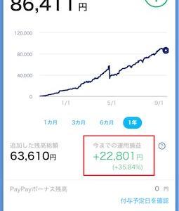 【長期積立】PayPayボーナス運用・週報・第42週目・チャレンジコース自動追加のインデックス投資