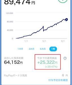 【長期積立】PayPayボーナス運用・週報・第43週目・チャレンジコース自動追加のポイント積立投資