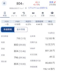 藤商事(6257) 株価 とある魔術の禁書目録