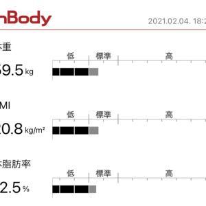 体重測定2021.2