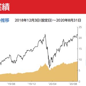 【投資】VR株の巻