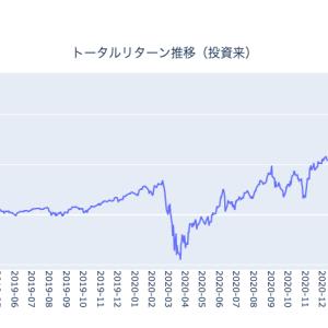 投資成績と資産推移  2021年4月3週目 評価損益+527,139円