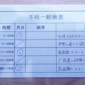 【不妊治療専門】新宿のうつみやす子レディースクリニックの体験記