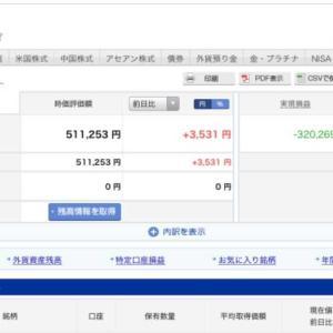 2月5日株資産の状況