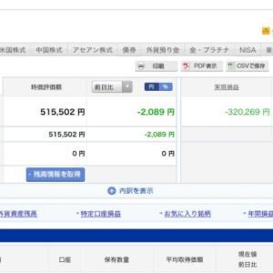 2月9日株資産の状況