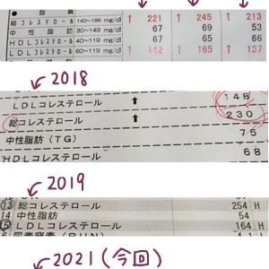 3/7・3/8・2ヶ月ぶり病院(神経科)