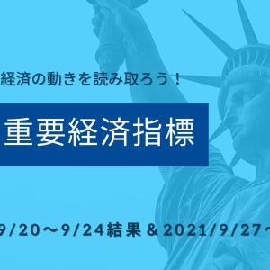 米国株で毎日配当!【米国重要経済指標】9/20~24結果&9/27~10/1予想
