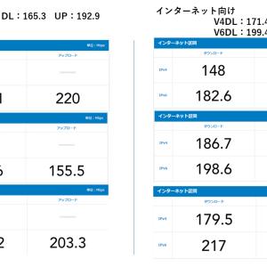 OCN V6アルファ 最新の通信速度公開!(2021.02)