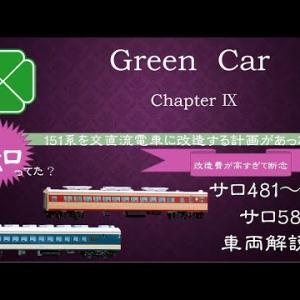 グリーン車のお話し 第9話 今回は特急用グリーン車 サロ481・サロ581のお話しを中心に