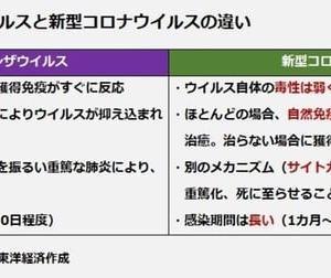 インフルエンザ流行本格化 患者急増↑全国で66万人(14/01/24)