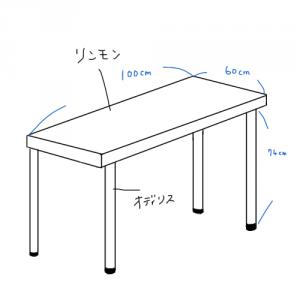 IKEAの激安テーブルとイス