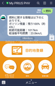 渋滞時のプリウスPHV52の燃費(電池を使い切って計測)